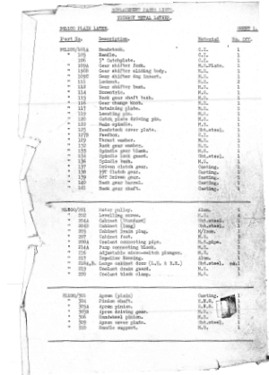 Viceroy Metal Lathe Parts Lists