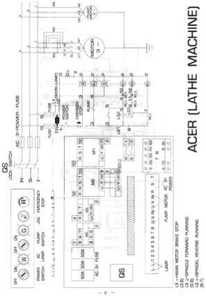 ACER Lathe Machine Electrical Layout el-cirdyn2060_80gh