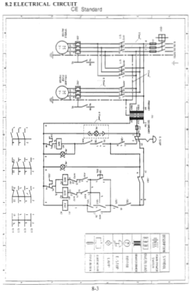 ACER Engine Lathe Electrical Layout el-cirdyn17ser