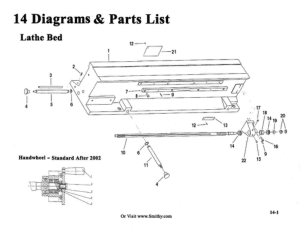 Smithy Lathe Bed Diagrams