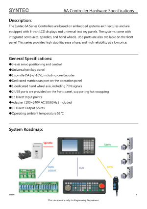 SYNTEC 6A Controller Hardware Specifications