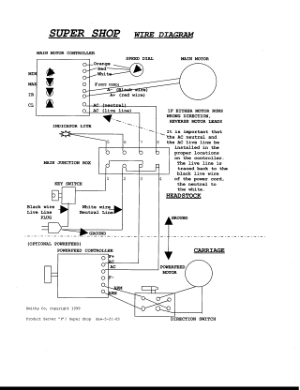 Smithy SuperShop Wiring Diagram