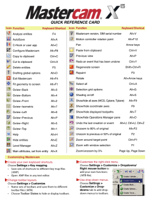 vi quick reference card pdf