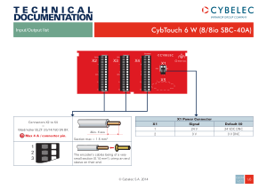 Cybelec Input Output List for CybTouch 6 W (88io SBC-40A)