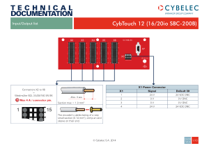 Cybelec Input Output List for CybTouch 12 (1620io SBC-200B)