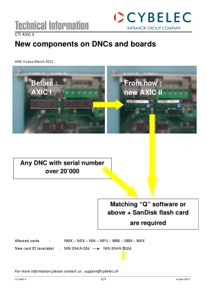 Cybelec CTI AXIC II New components on DNCs and boards