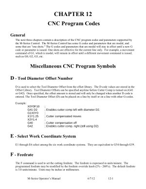 Centroid M-Series CNC Program Codes G-codes M-functions
