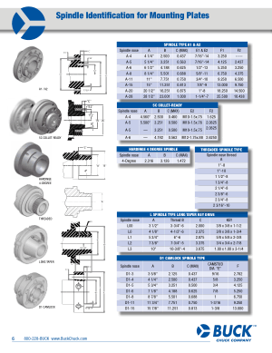 BUCK Spindle Identification for Mounting Plates