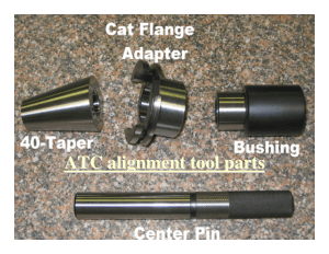 Nikken ATC Tool Parts & Instructions Manual