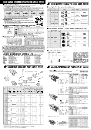 Nikken Balance Cut Boring Bar Instruction Manual