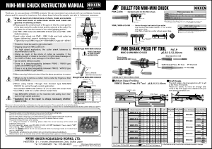 Nikken Mini-Mini Chuck Instruction Manual