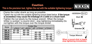 Nikken Tightening Torque Instruction Manual
