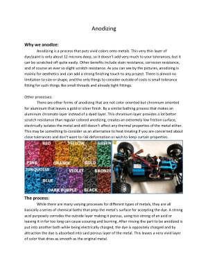 Anodizing Intro – Why we anodize