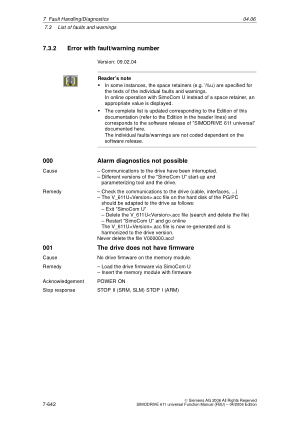 Fanuc    Rs232    Cable    Wiring    Parts    Wiring       Diagram    Images