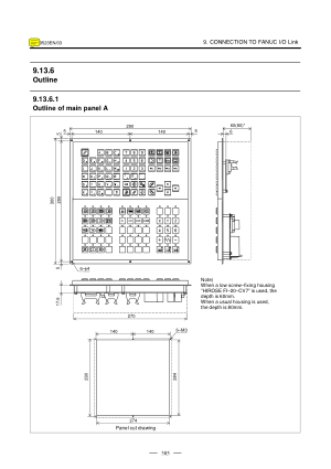 Fanuc 0-D Machine Operators Panel, Main Panel A – Outline Dimensions GFXE-08032-EN/01