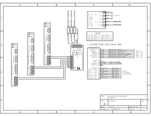 GLENTEK Drive Connection to GPIO4D Schematic