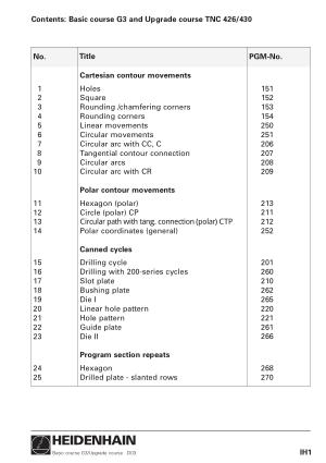Tosnuc Cnc Manual Pdf